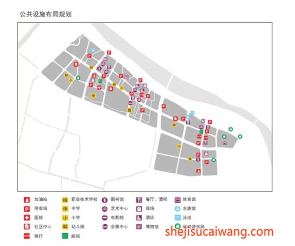 市政设施规划