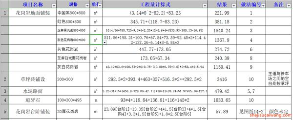 部分工程量计算表格详情2