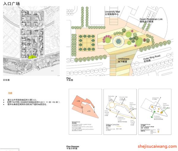部分设计方案详情3