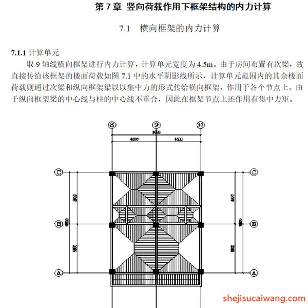 竖向荷载作用下框架结构的内力计算