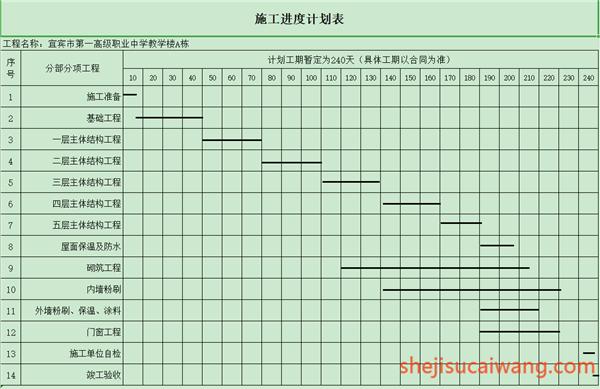 施工进度计划表