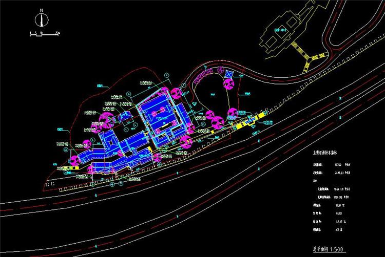 08某植物园民俗村规划设计施工图